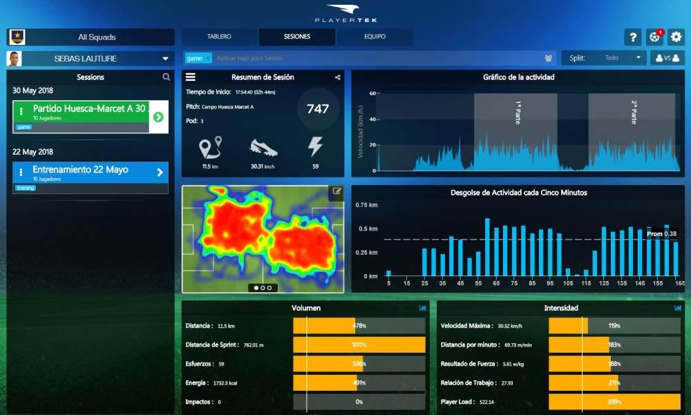Los datos de un jugador Marcet recabados por los sensores GPS en un partido contra el Huesca.