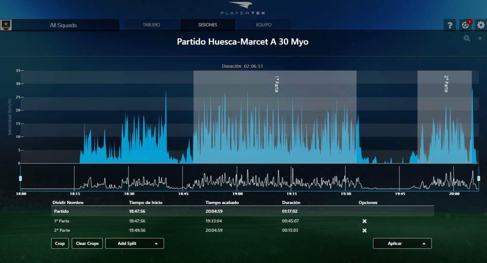 Las mediciones pueden ser tanto individuales como colectivas. Por ejemplo, los sensores pueden indicar las puntas de velocidad alcanzadas por el conjunto de los jugadores en las distintas fases del encuentro, calentamiento incluido.
