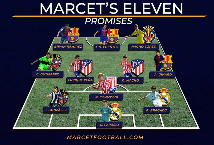 El once ideal de ex alumnos Marcet que ahora militan en las canteras de grandes equipos.